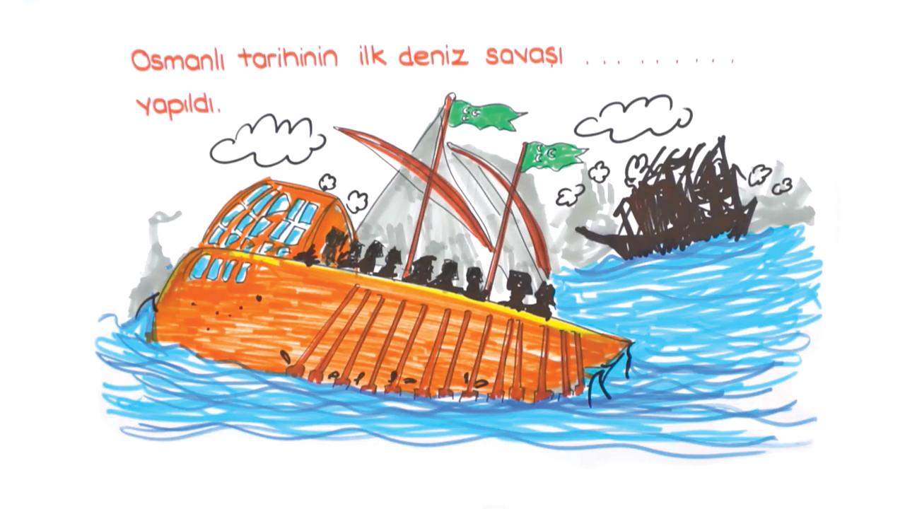 Beylikten Cihan Devletine konusu I. Mehmet (Çelebi)  eğitimi