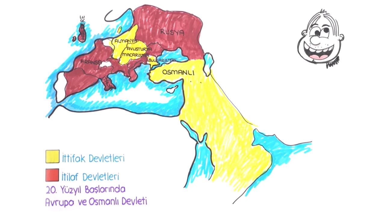 Uyanan Avrupa ve Sarsılan Osmanlı konusu 20.yy Başlarında Osmanlı Devleti eğitimi