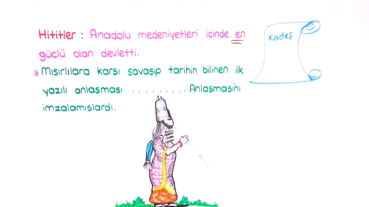 Kültür ve Miras konusu Anadolu Medeniyetleri eğitimi