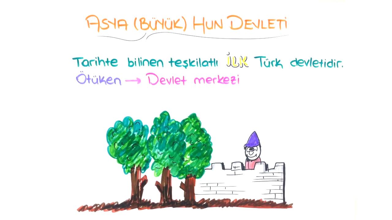 Destan ve Yazıtlarda Türkler konusu Asya Hun Devleti eğitimi
