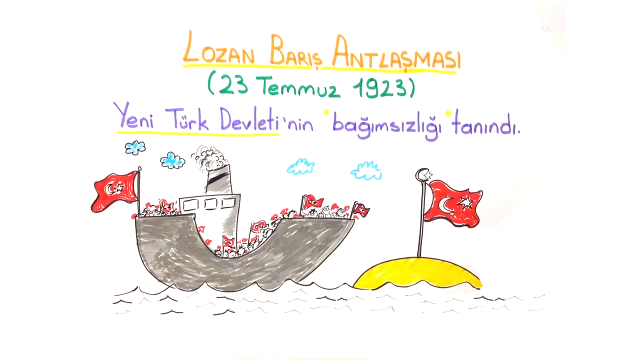 Atatürk Dönemi Türk Dış Politikası konusu Atatürk Dönemi Dış Politika eğitimi