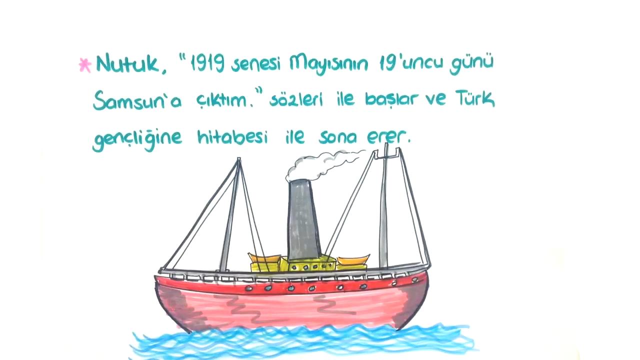 Atatürk'ün Türk Miileti İçin Hedefleri konusu Atatürk'ün Nutuk Kitabı eğitimi