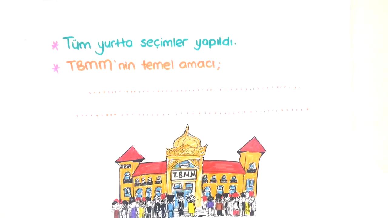 TBMM'nin Açılması konusu Büyük Millet Meclisi eğitimi