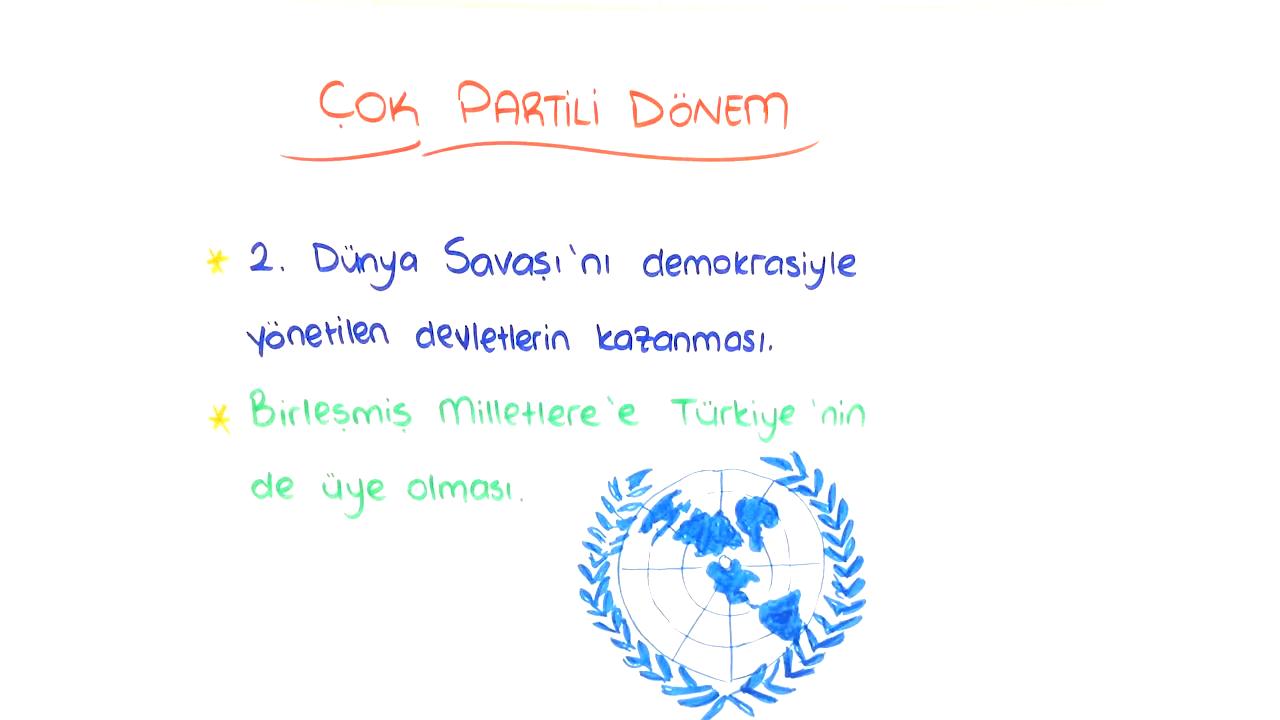 Demokrasi Yolunda Türkiye konusu Çok Partili Hayata Geçiş eğitimi