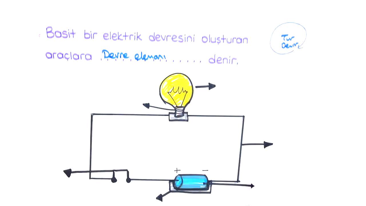 Elektrik Devre Elemanları konusu Devre Elemanlarının Sembollerle Gösterimi eğitimi