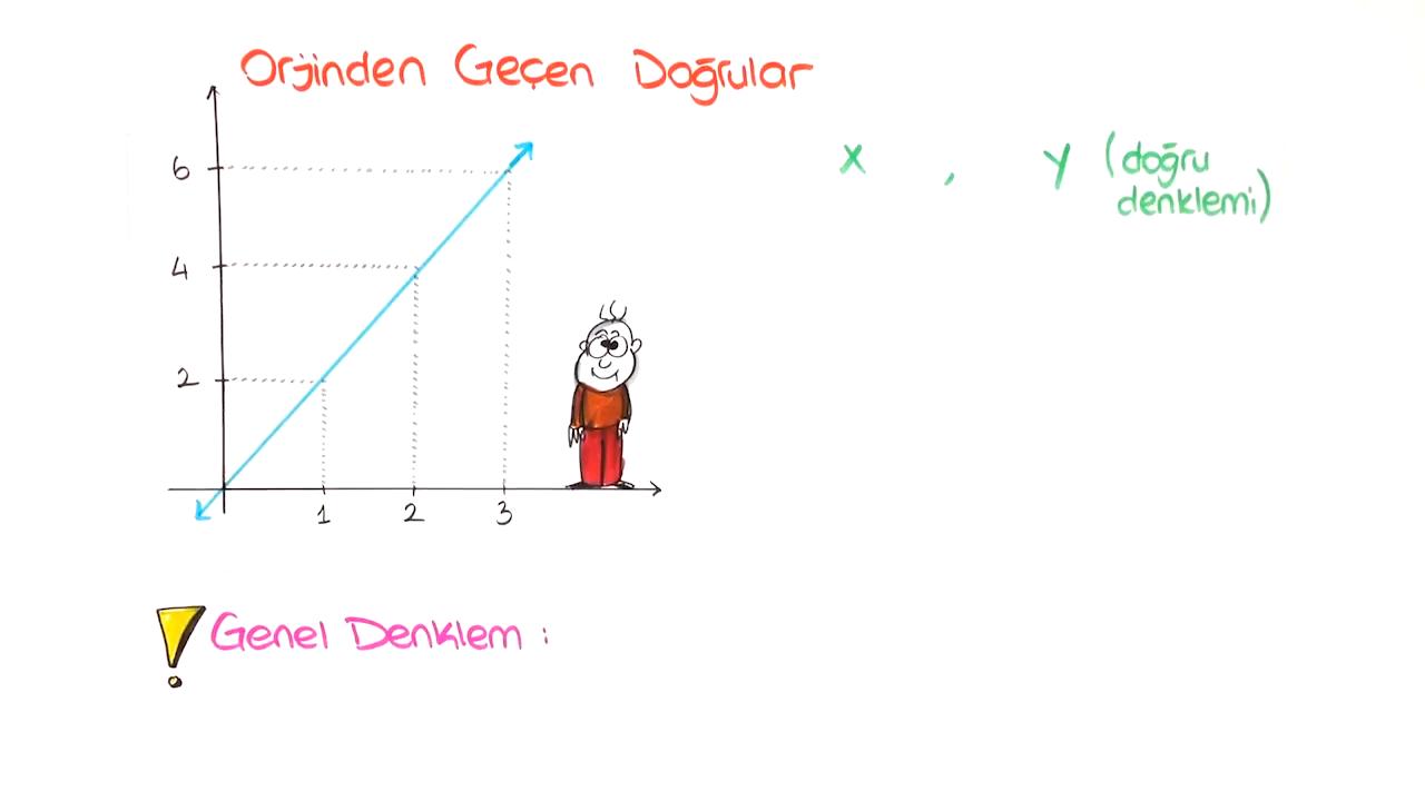 Doğrusal Denklemler konusu Doğru Grafikleri eğitimi