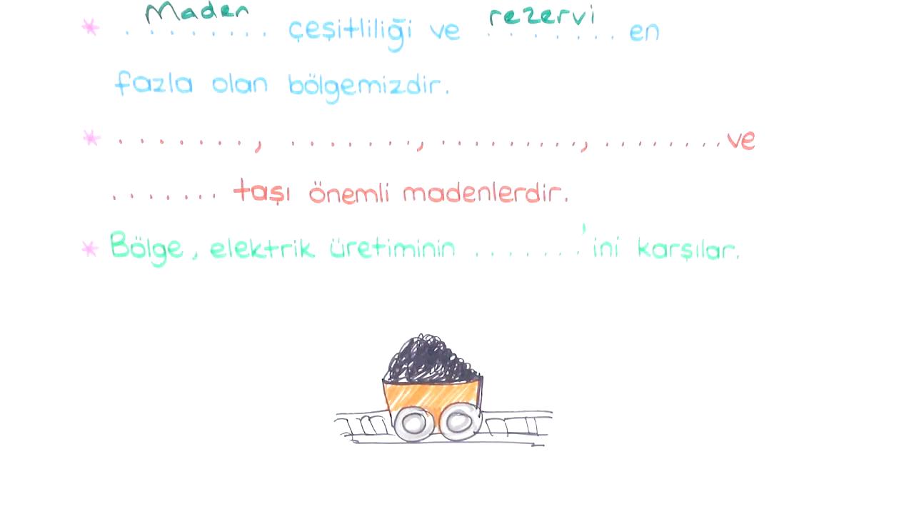 Bölgelerimizde Ekonomik Faaliyetler konusu Doğu Anadolu Bölgesi eğitimi