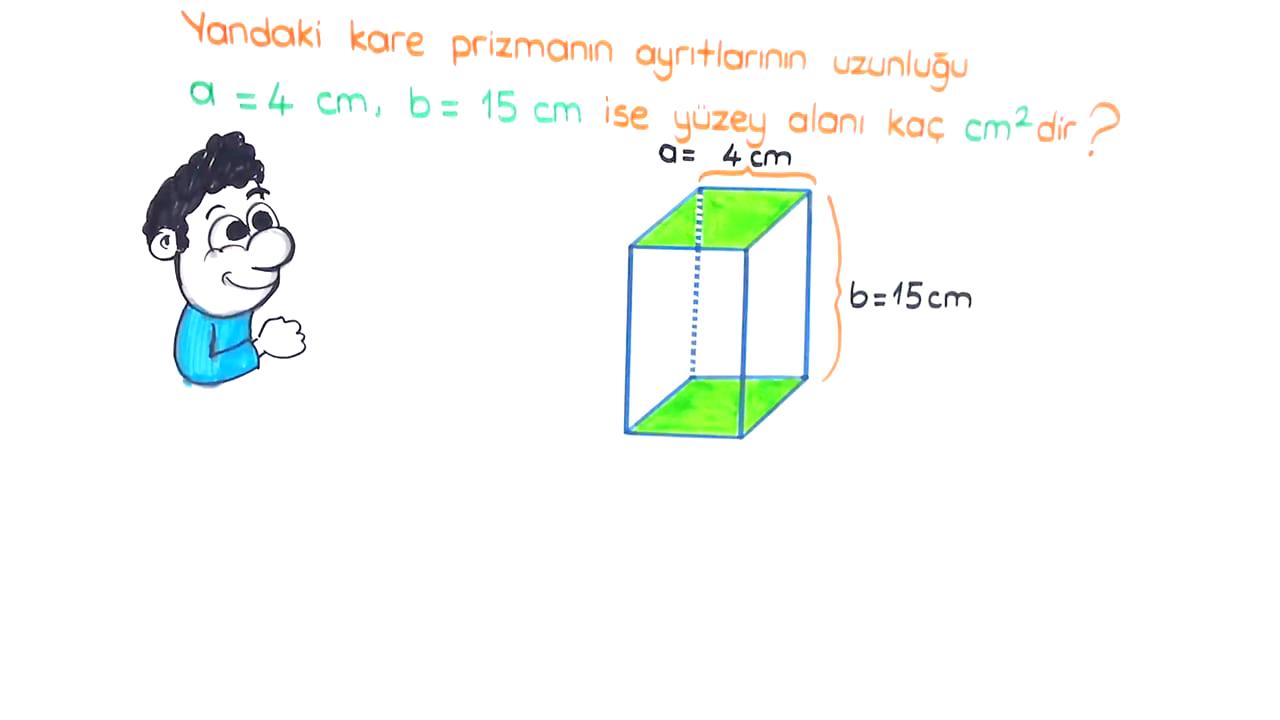 Geometrik Cisimler konusu Geometrik Cisimlerin Alan Hesabı eğitimi