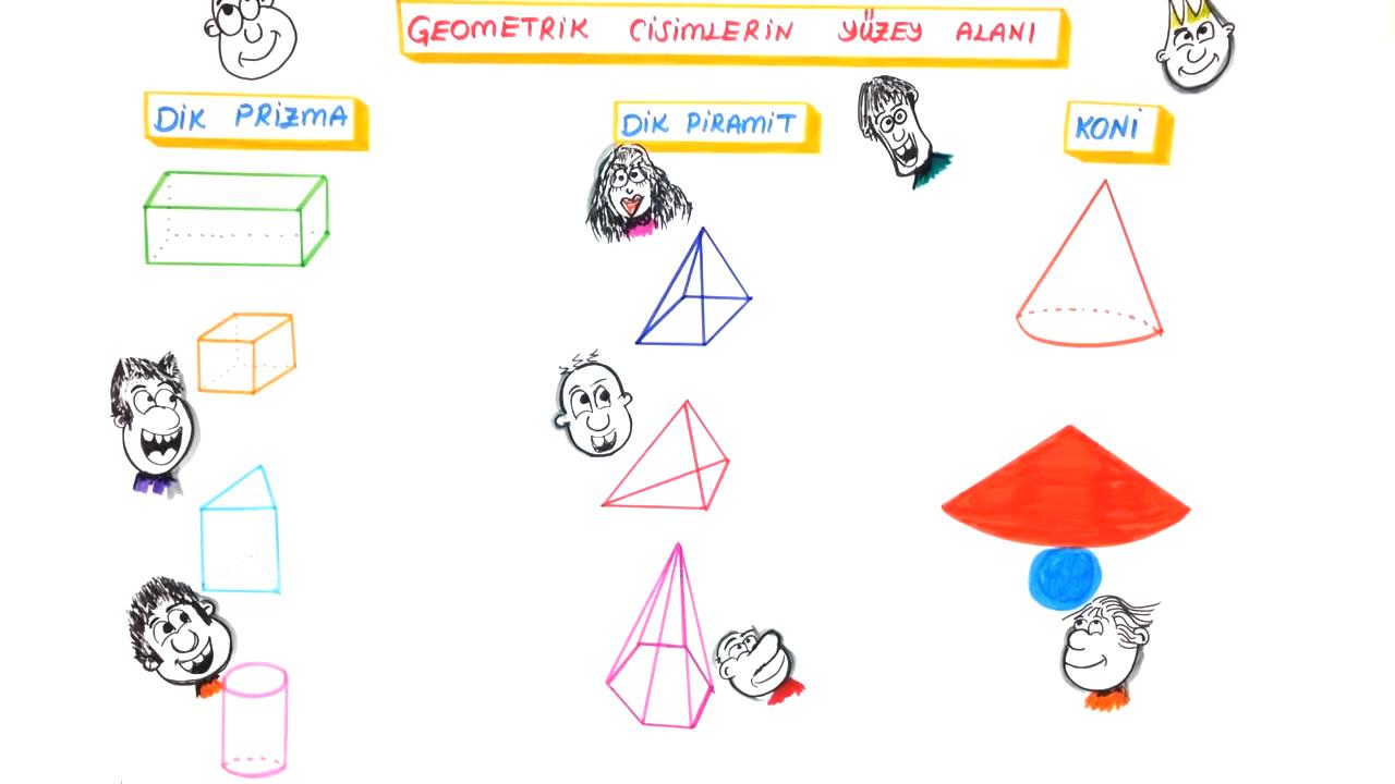 Geometrik Cisimlerin Yüzey Alanları Konu Özeti konusu Geometrik Cisimlerin Yüzey Alanları Konu Özeti eğitimi