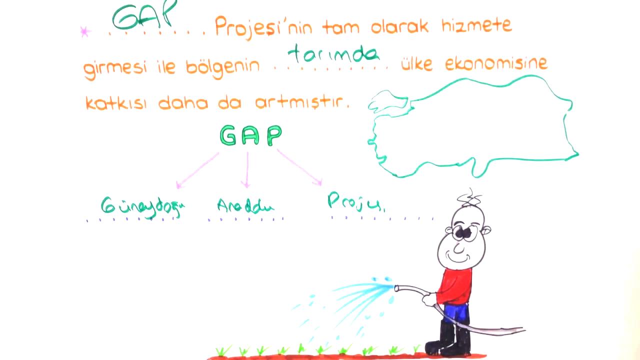 Bölgelerimizde Ekonomik Faaliyetler konusu Güneydoğu Anadolu Bölgesi eğitimi