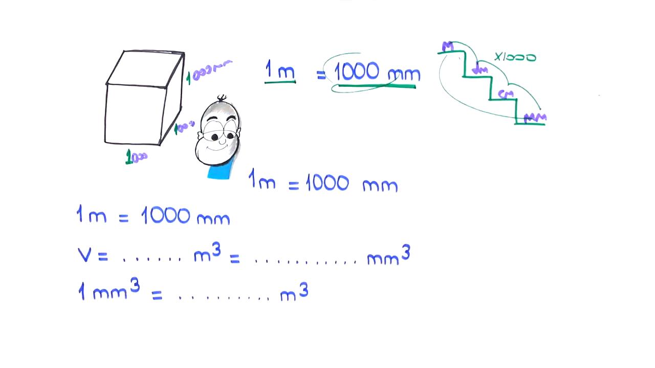 Geometrik Cisimler ve Hacim Ölçme konusu Hacim Ölçme Birimleri eğitimi