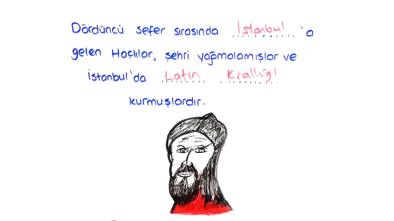 Yeni Yurt Anadolu konusu Haçlı Seferleri eğitimi