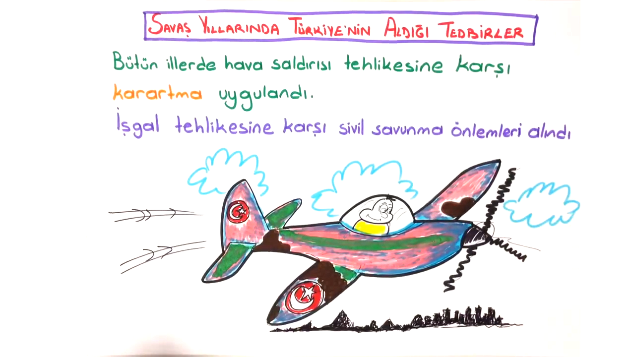 Türkiye'nin 2. Dünya Savaşında İzlediği Politika konusu II. Dünya Savaşı'nda Türkiye eğitimi