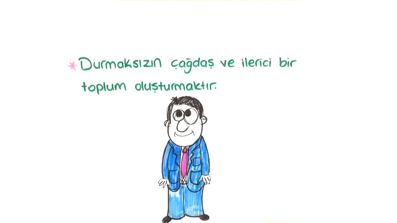Atatürk İlkeleri konusu İnkılapçılık eğitimi
