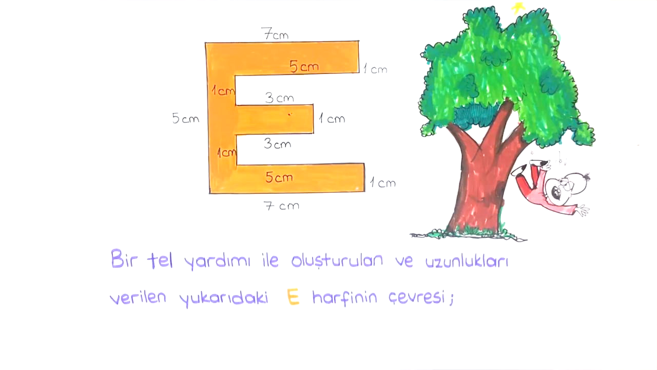 Çevre Uzunluğu konusu Karışık Şekillerde Çevre Hesabı ve Tahmini (YENİ) eğitimi