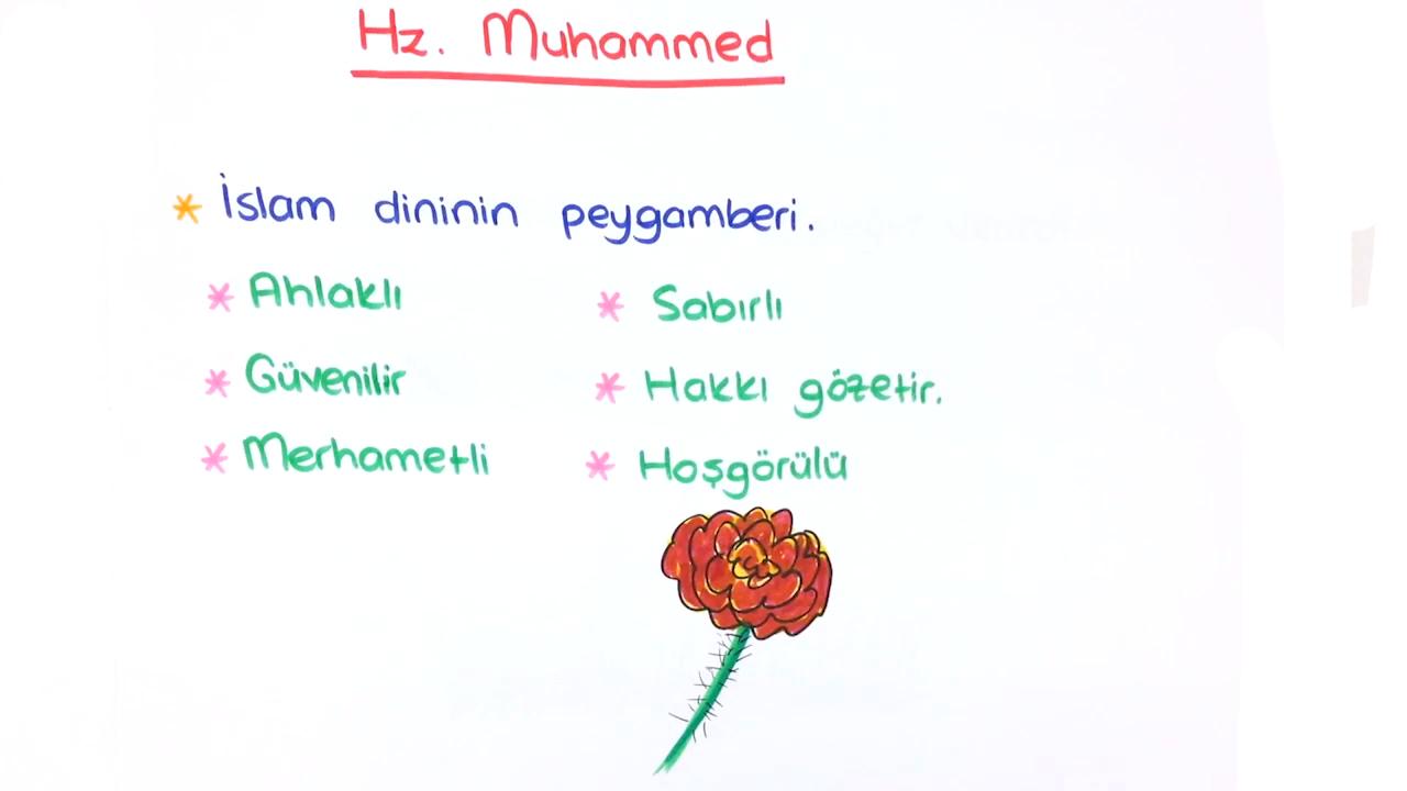 Hz. Muhammed'in Örnekliği konusu Peygamberimiz eğitimi