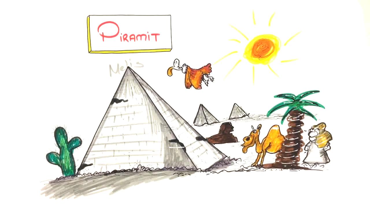Geometrik Cisimler konusu Piramitler ve Açınımları eğitimi