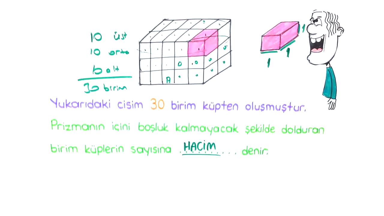 Geometrik Cisimler ve Hacim Ölçme konusu Prizmalarda Hacim  eğitimi