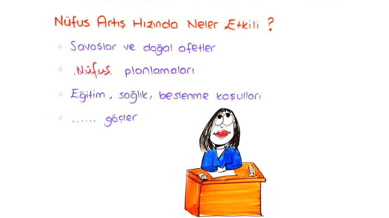 Tablo ve Grafiklerle Ülkemiz konusu Türkiye'nin Nüfusunun Özellikleri eğitimi