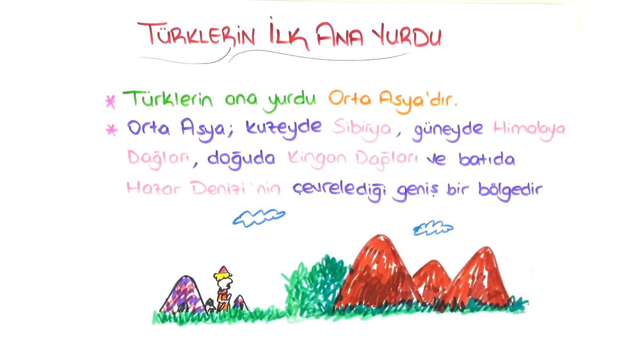 Destan ve Yazıtlarda Türkler konusu Türklerin İlk Ana Yurdu eğitimi