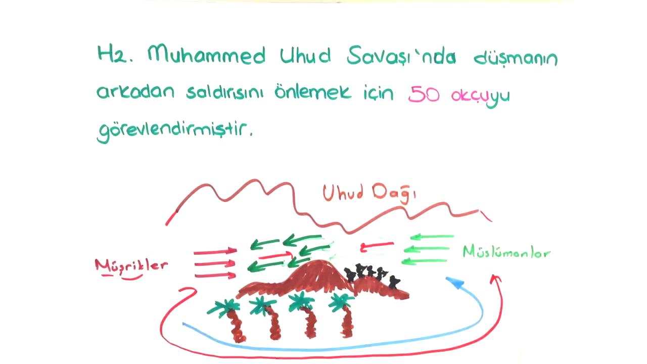 İslamiyet'in Doğuşu ve Değişim konusu Uhud Savaşı eğitimi