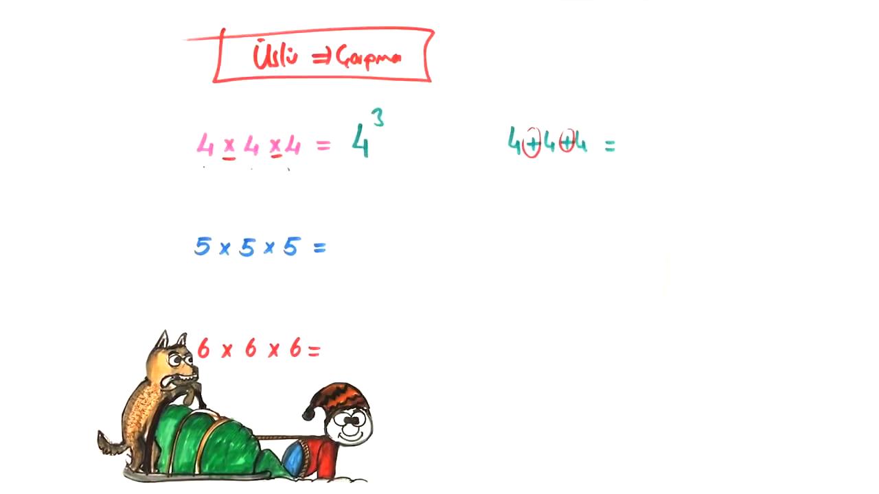 Doğal Sayılarla İşlemler konusu Üslü Sayılar eğitimi
