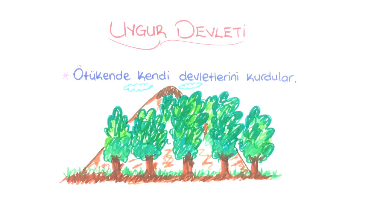 Destan ve Yazıtlarda Türkler konusu Uygur Devleti eğitimi