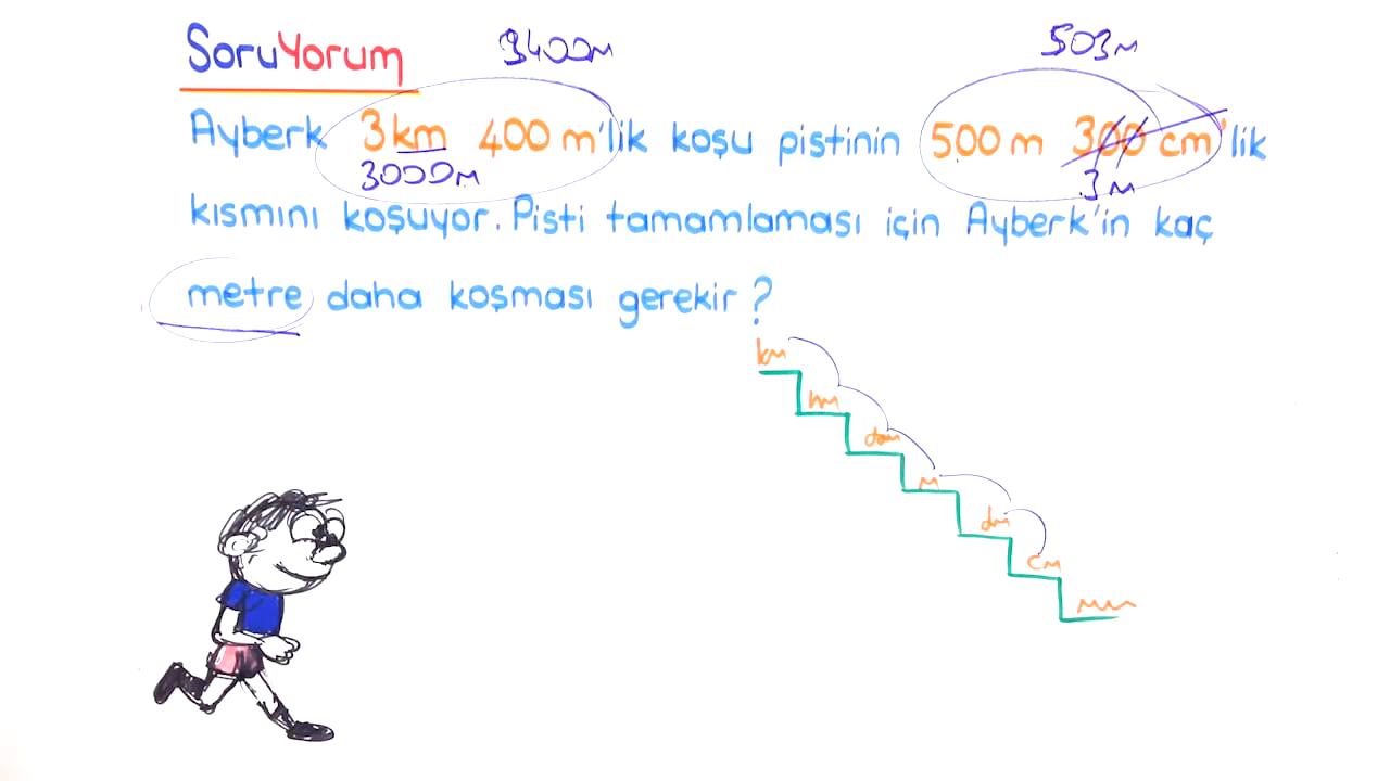 Uzunluk Ölçme konusu Uzunluk Ölçme Problemleri - I eğitimi