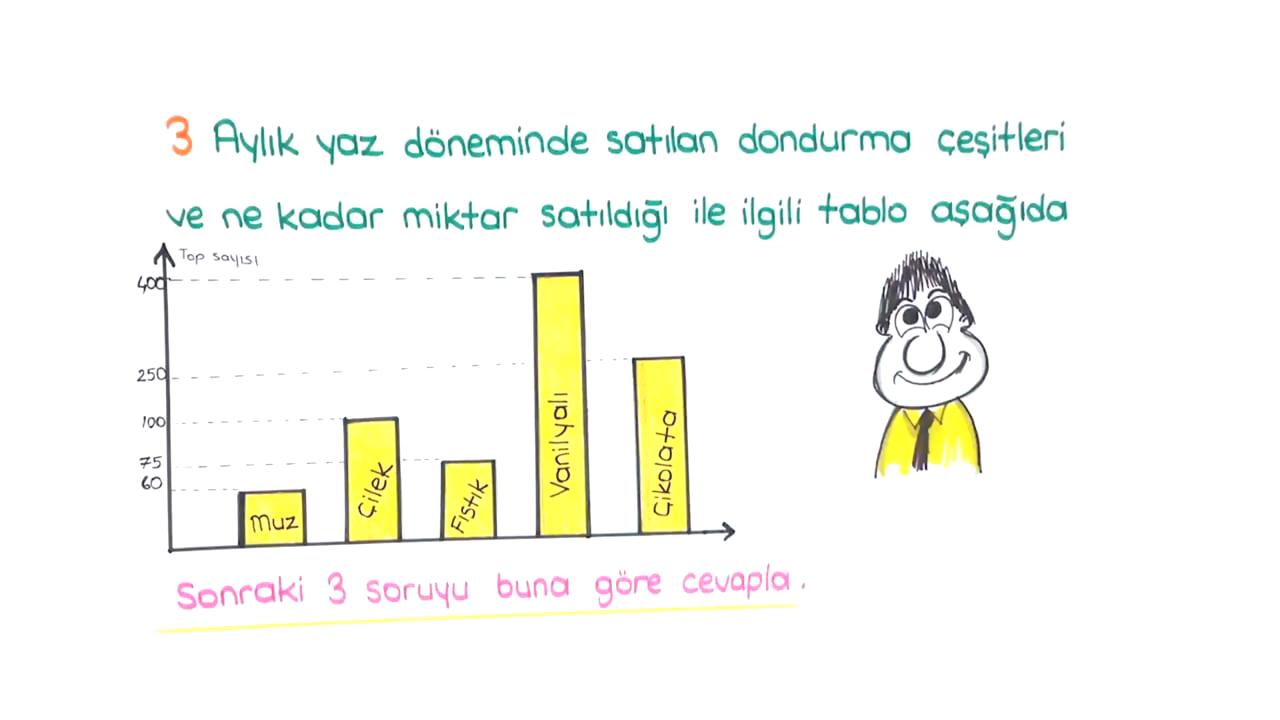 Veri Toplama, Tablo ve Grafikler konusu Veri Toplama, Tablo ve Grafikler eğitimi