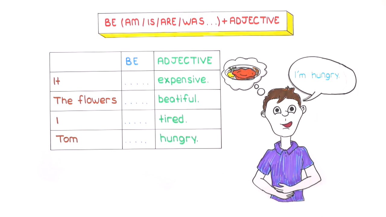 UNIT 4 konusu Adjectives and Adverbs eğitimi