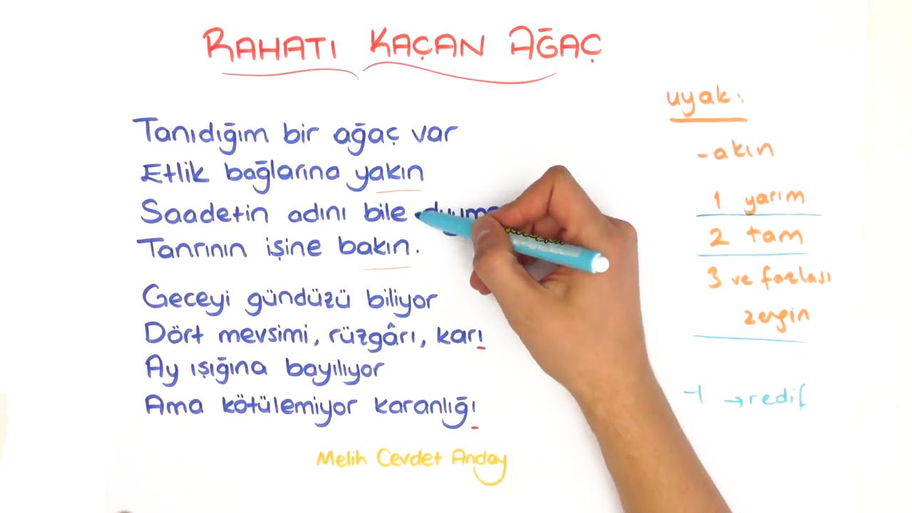 Şiir İnceleme Yöntemleri I konusu Ahenk eğitimi