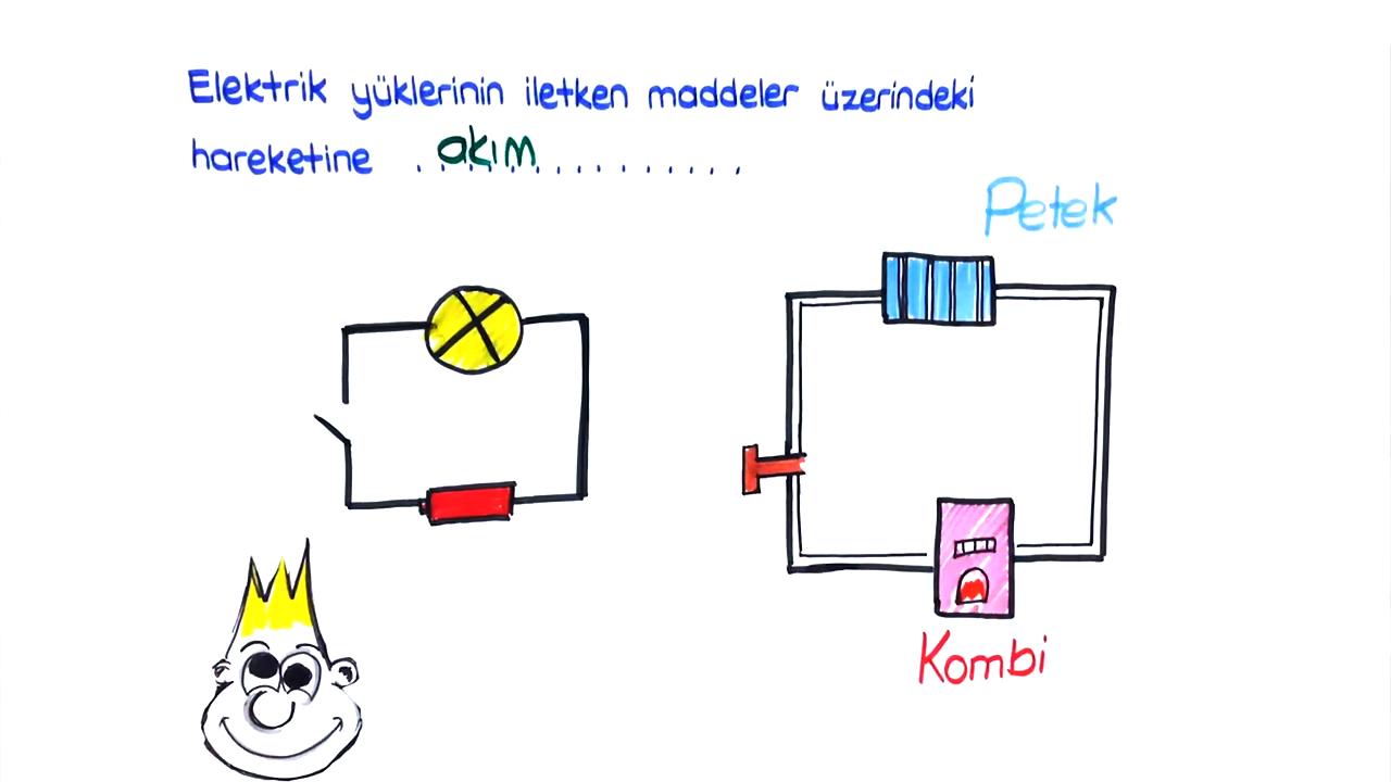 Ampullerin Bağlanma Şekilleri konusu Elektrik Akımı ve Ohm Yasası  eğitimi