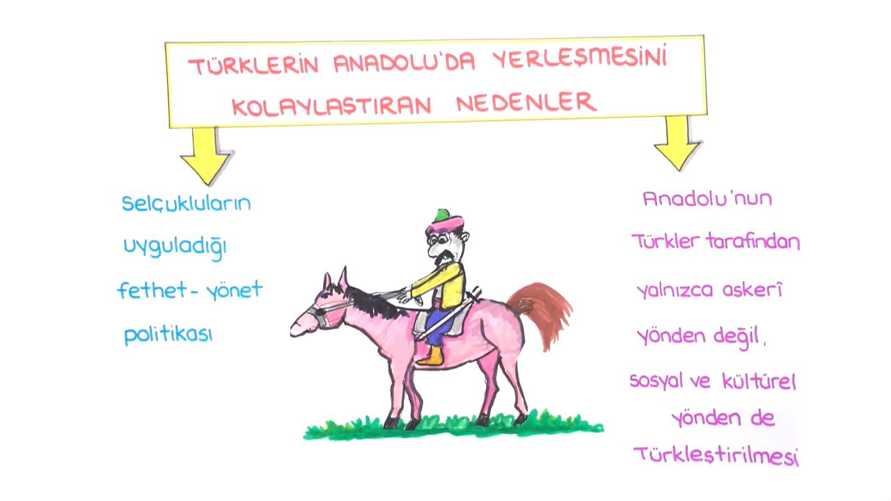 Türkiye Tarihi konusu Anadoluya Yapılan Türk Göçleri eğitimi