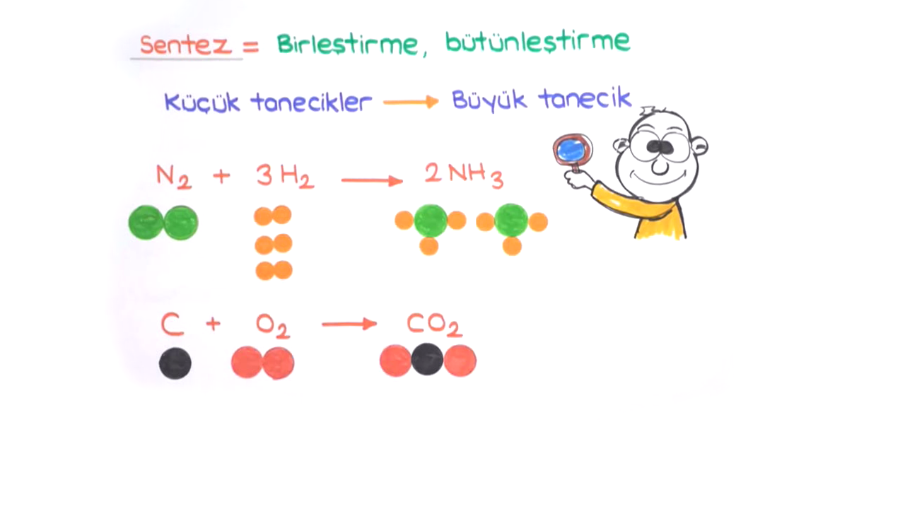 Kimyasal Tepkimeler ve Denklemler konusu Analiz ve Sentez Tepkimeleri eğitimi
