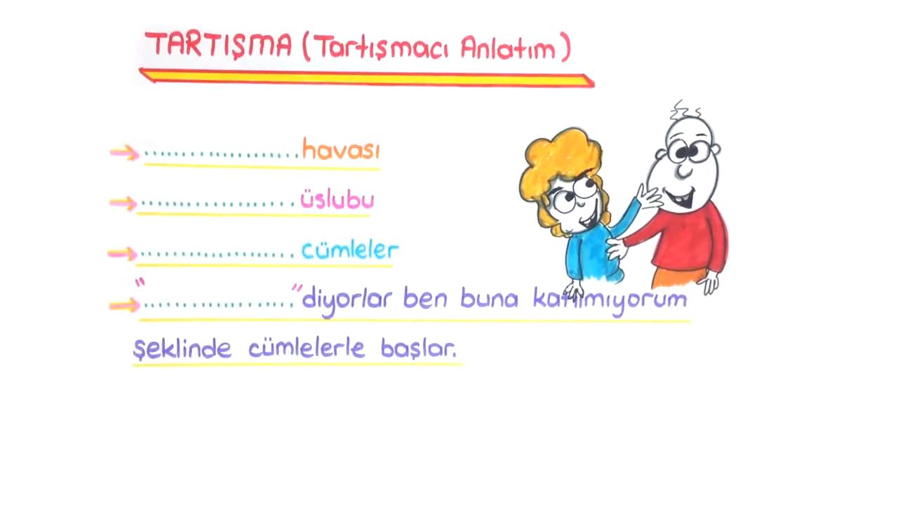 Paragrafta Anlam konusu Anlatım Biçimleri eğitimi