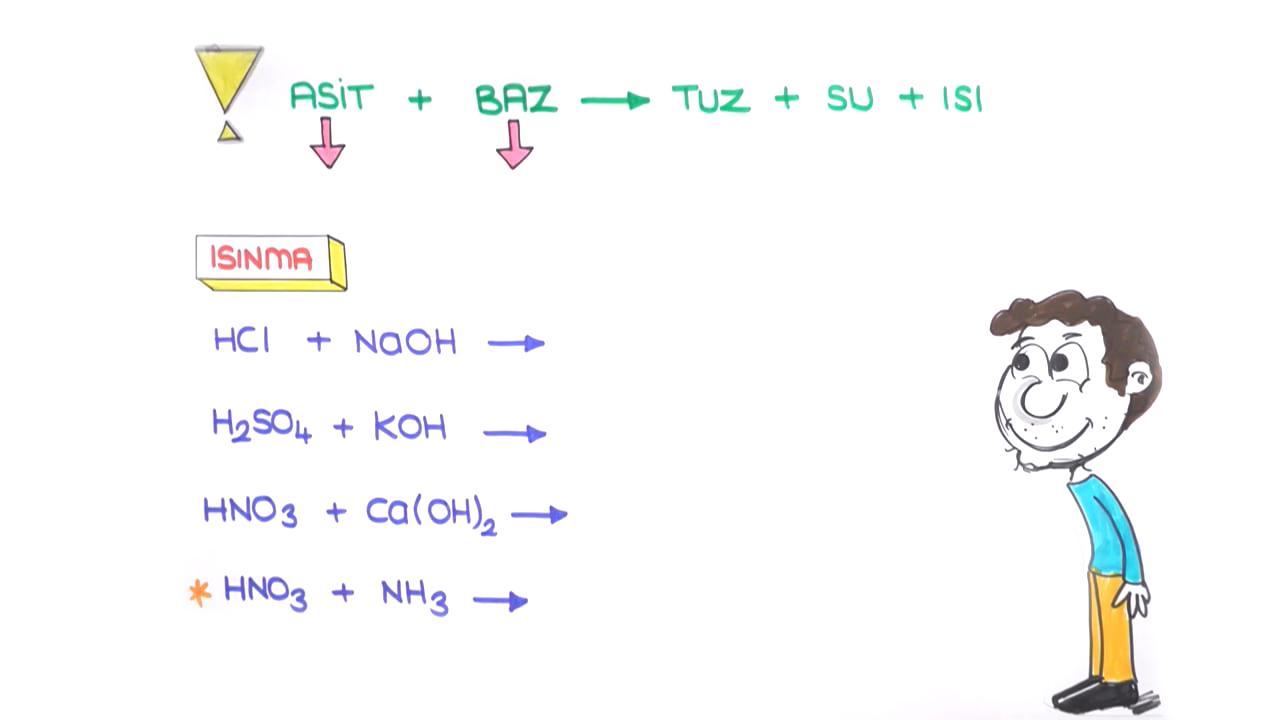 Kimyasal Tepkimeler ve Denklemler konusu Asit - Baz Tepkimeleri eğitimi