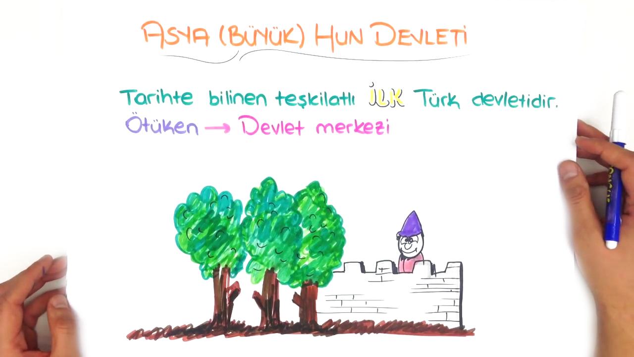 Tarih Sahnesinde Türkler konusu Asya Hun Devleti eğitimi