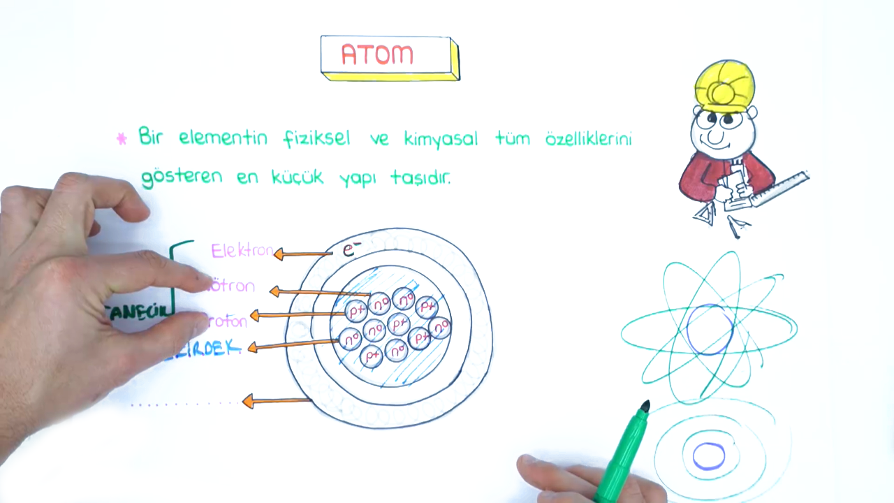 Kimyasal Türler konusu Atom-Molekül-İyon eğitimi