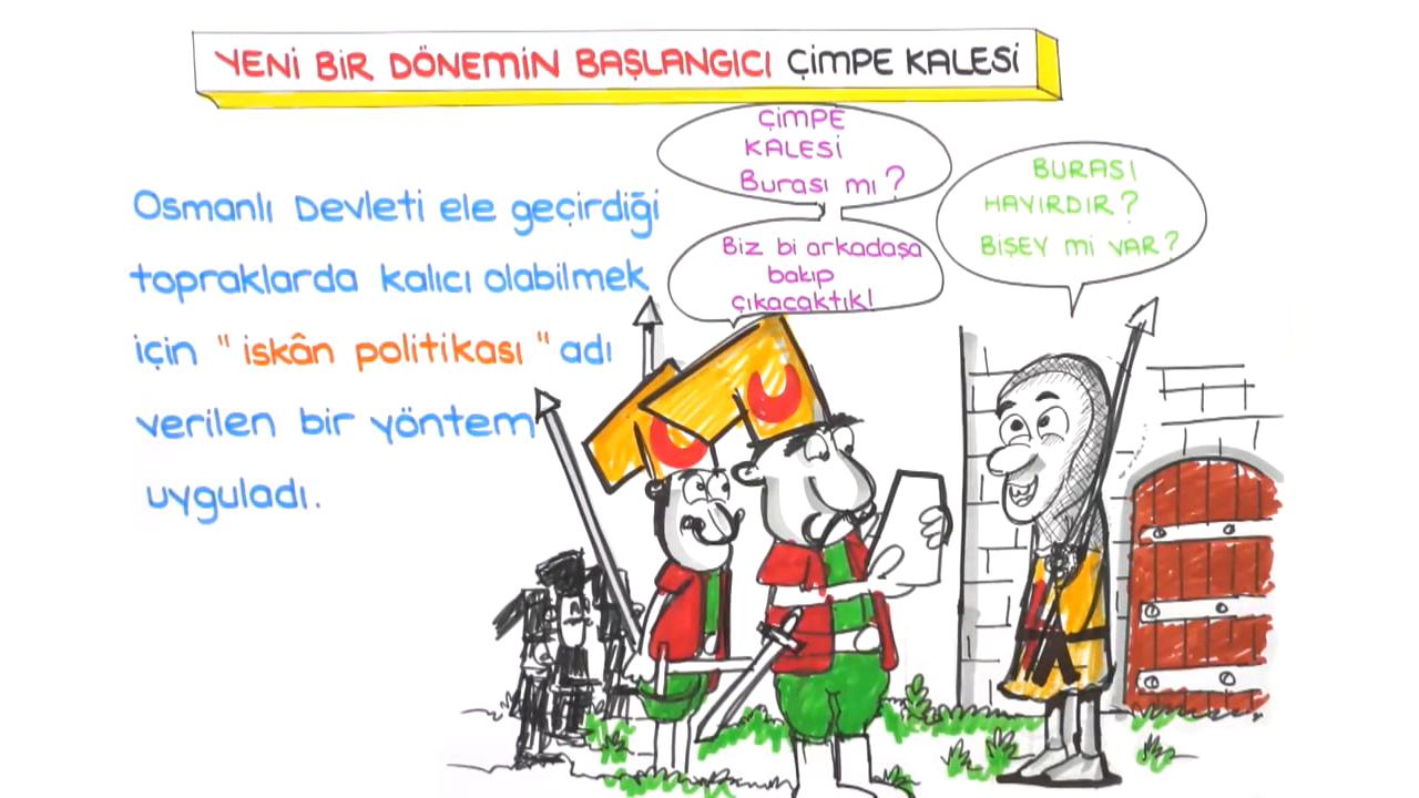 Beylikten Devlete konusu Balkan Fetihleri  eğitimi