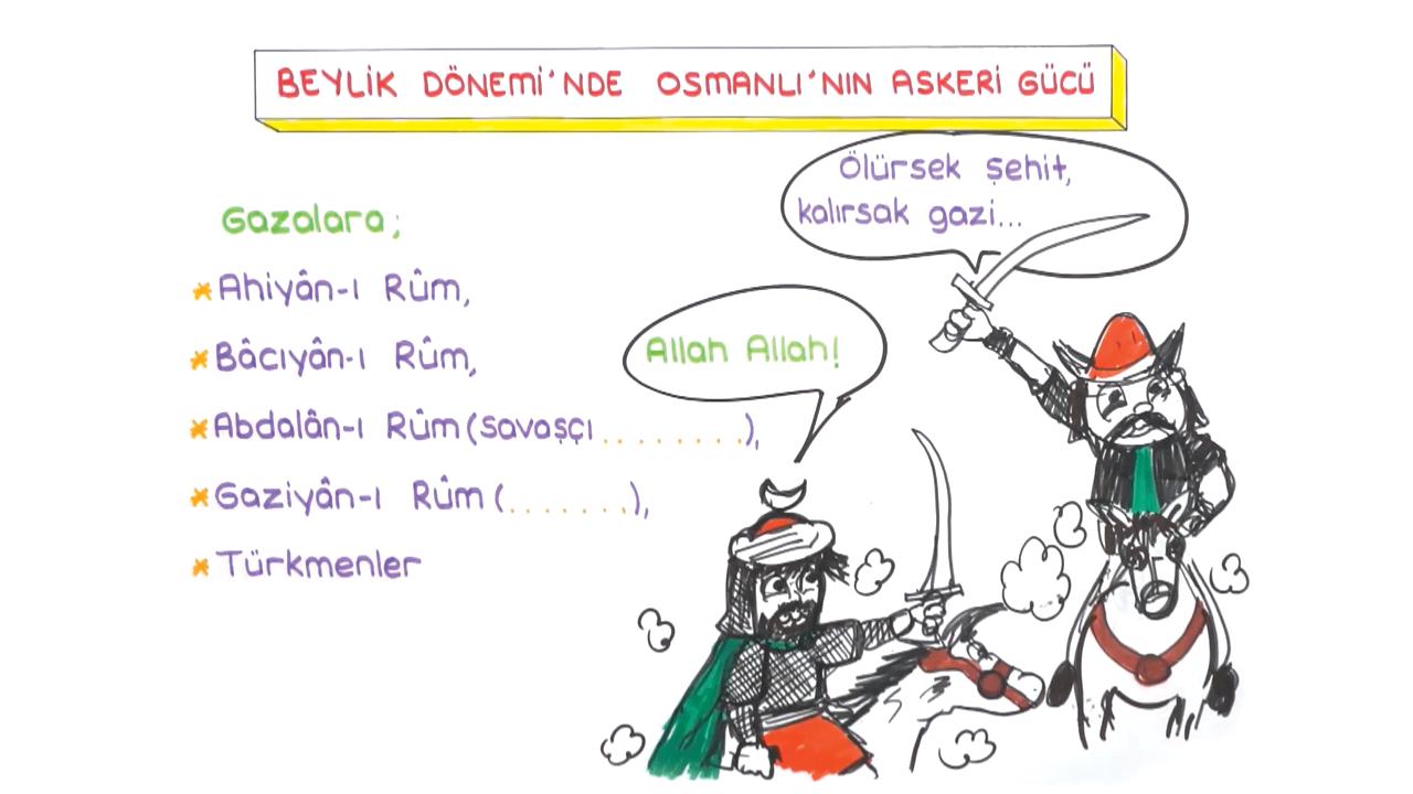 Osmanlılarda Askeri Teşkilat konusu Beylik Dönemi'nde Osmanlı'nın Askeri Gücü eğitimi