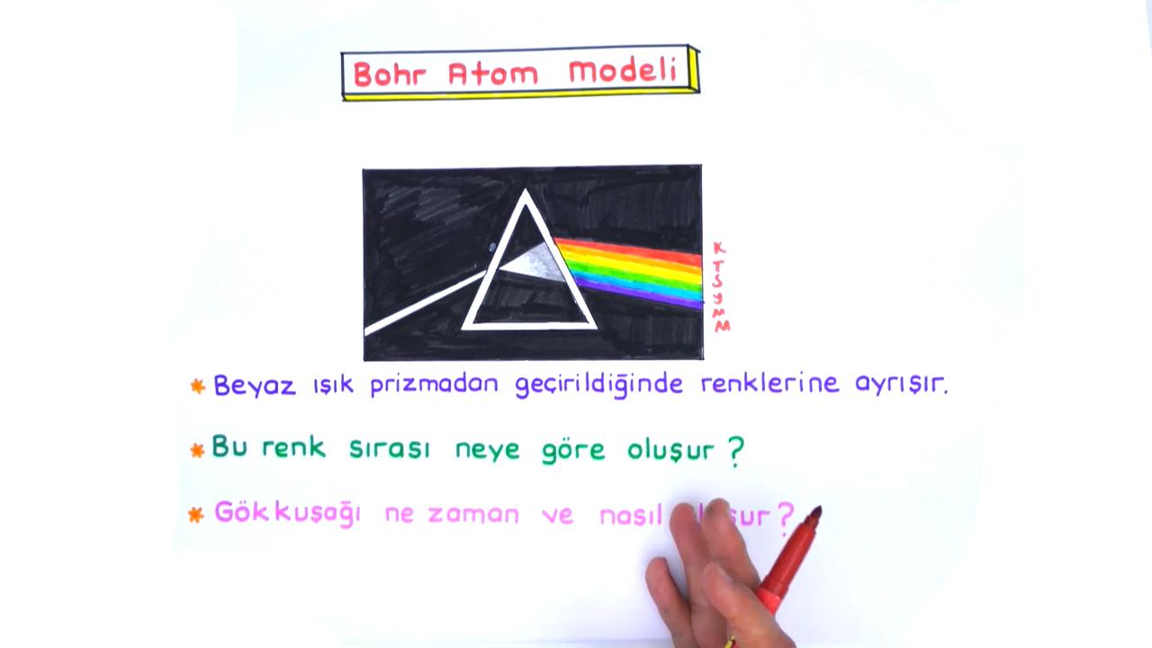 Atom Modelleri konusu Bohr eğitimi