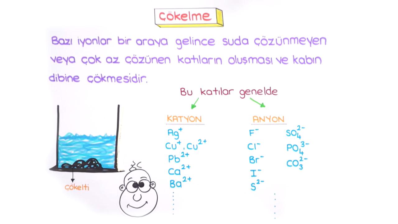 Kimyasal Tepkimeler ve Denklemler konusu Çözünme - Çökelme Tepkimeleri eğitimi