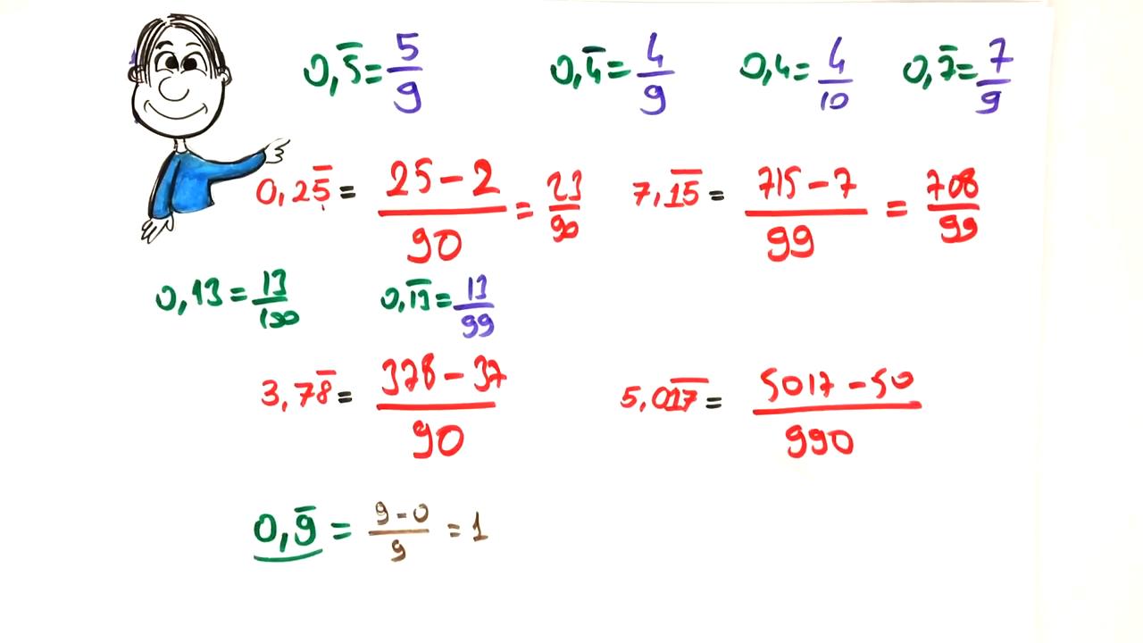 Rasyonel Sayılar konusu Devirli Ondalık Sayılar eğitimi