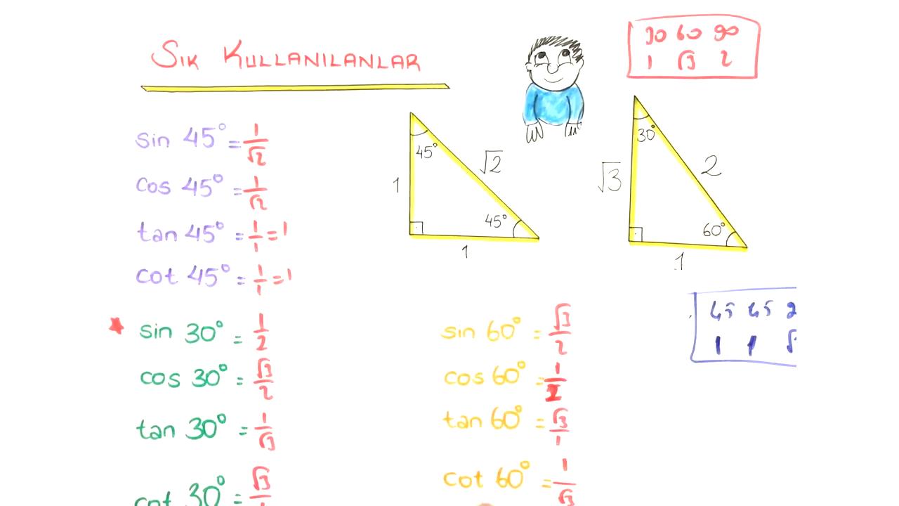 Dik Üçgen ve Trigonometri konusu Dik Üçgende Dar Açıların Trigonometrik Oranları eğitimi