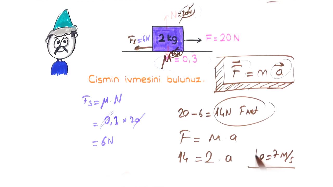 Newton'un Hareket Yasaları konusu Dinamik Soru Çözümü I eğitimi