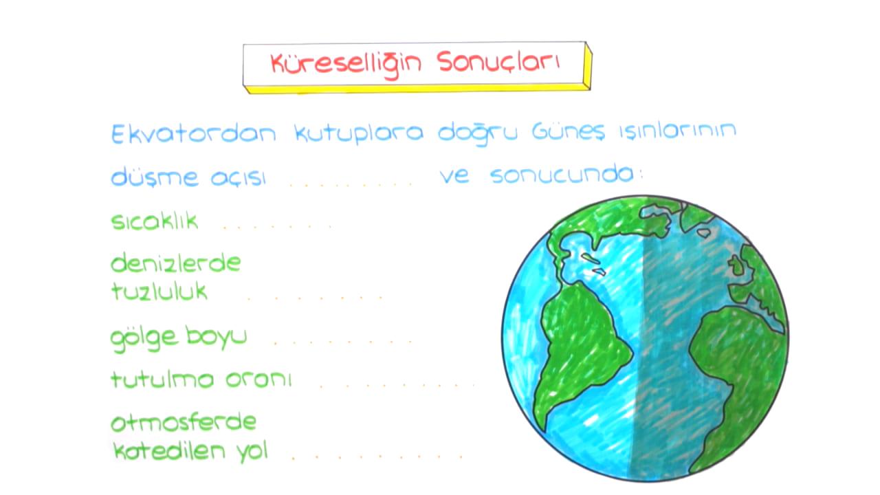 Dünya'nın Şekli ve Hareketleri konusu Dünya'nın Şekli ve Sonuçları eğitimi