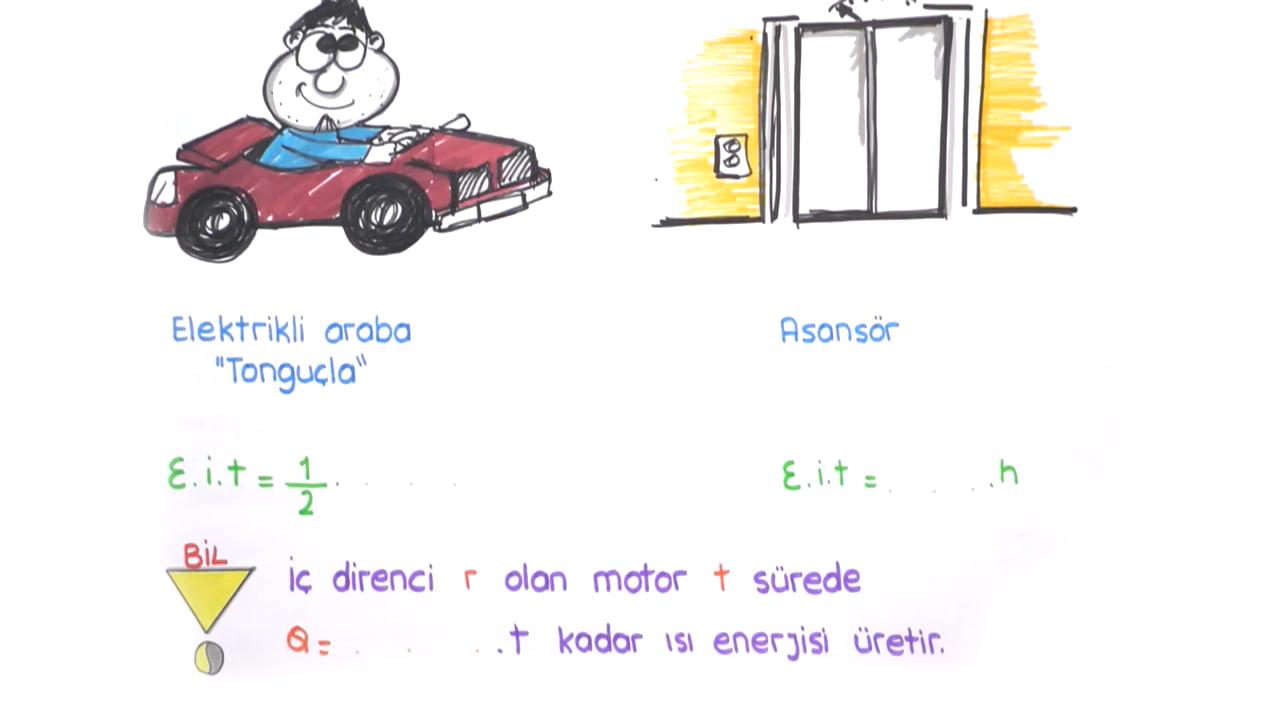 Elektrik Devreleri konusu Elektriksel Güç ve Elektrik Enerjisi eğitimi
