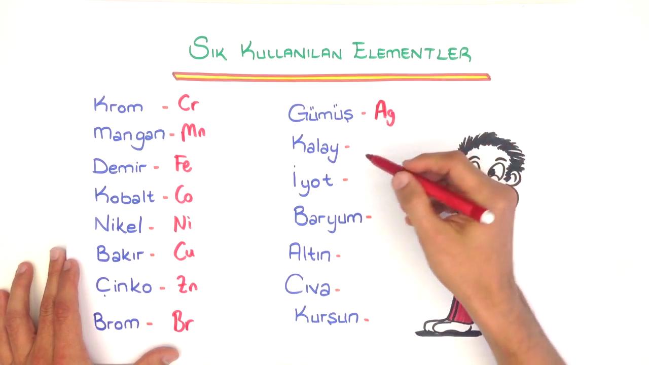 Kimyanın Sembolik Dili konusu Element Gösterimi eğitimi