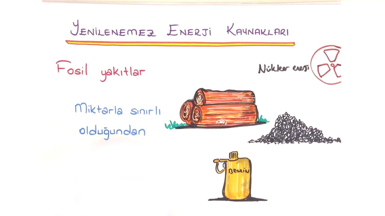 Enerji Kaynakları konusu Enerji Kaynakları eğitimi