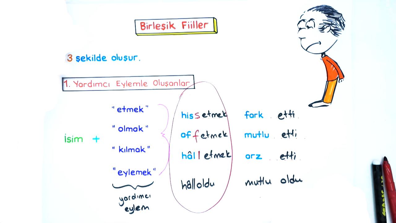 Dil Bilgisi konusu Fiilerde Yapı eğitimi